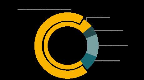 KAESER-livscykel-skruvkompressor-prisvärd-lönsam-diagram